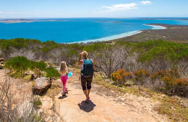 family trip australia